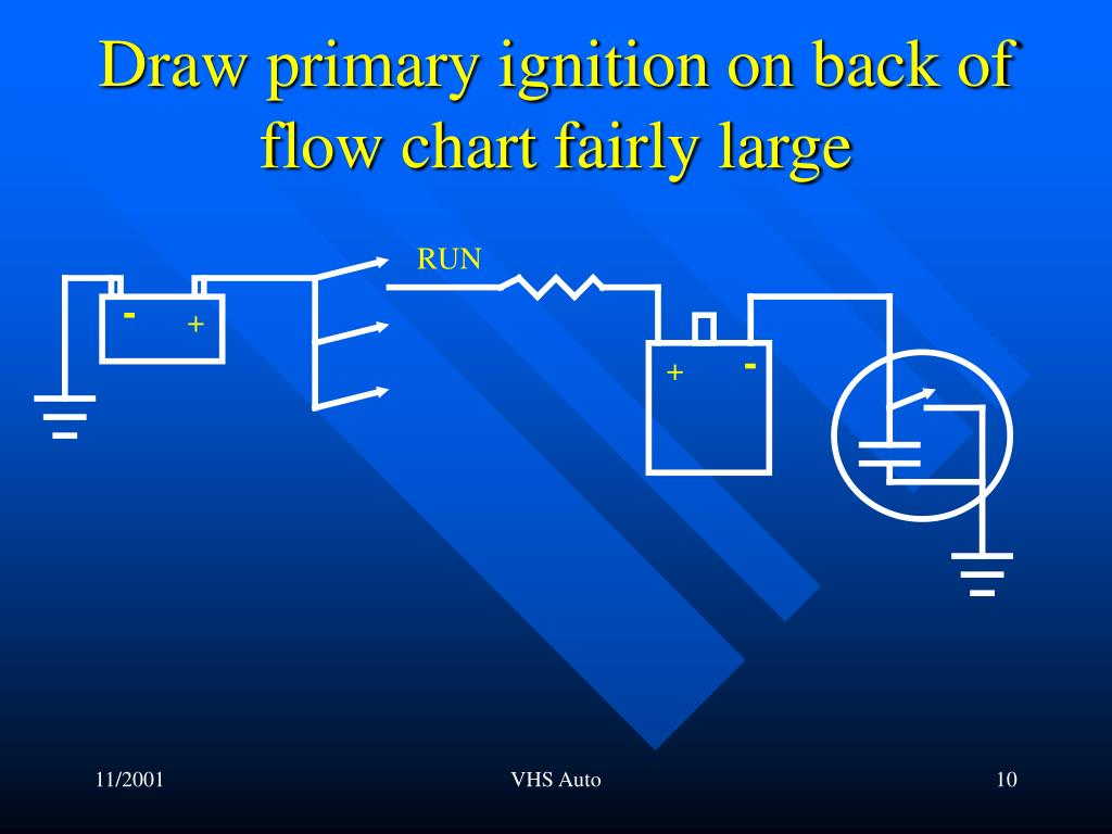 Draw primary ignition on back of flow chart fairly large