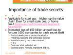 importance of trade secrets