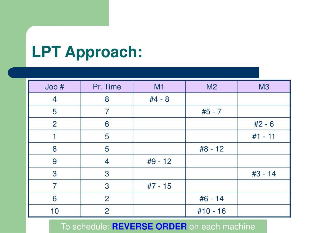 LPT Approach: