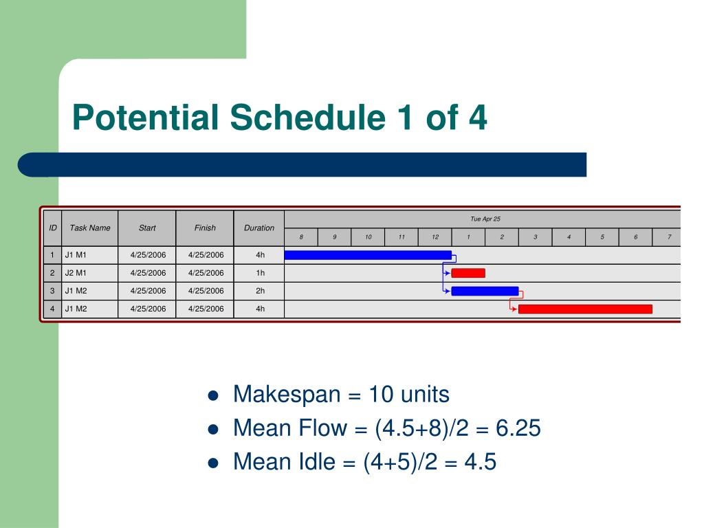 Potential Schedule 1 of 4