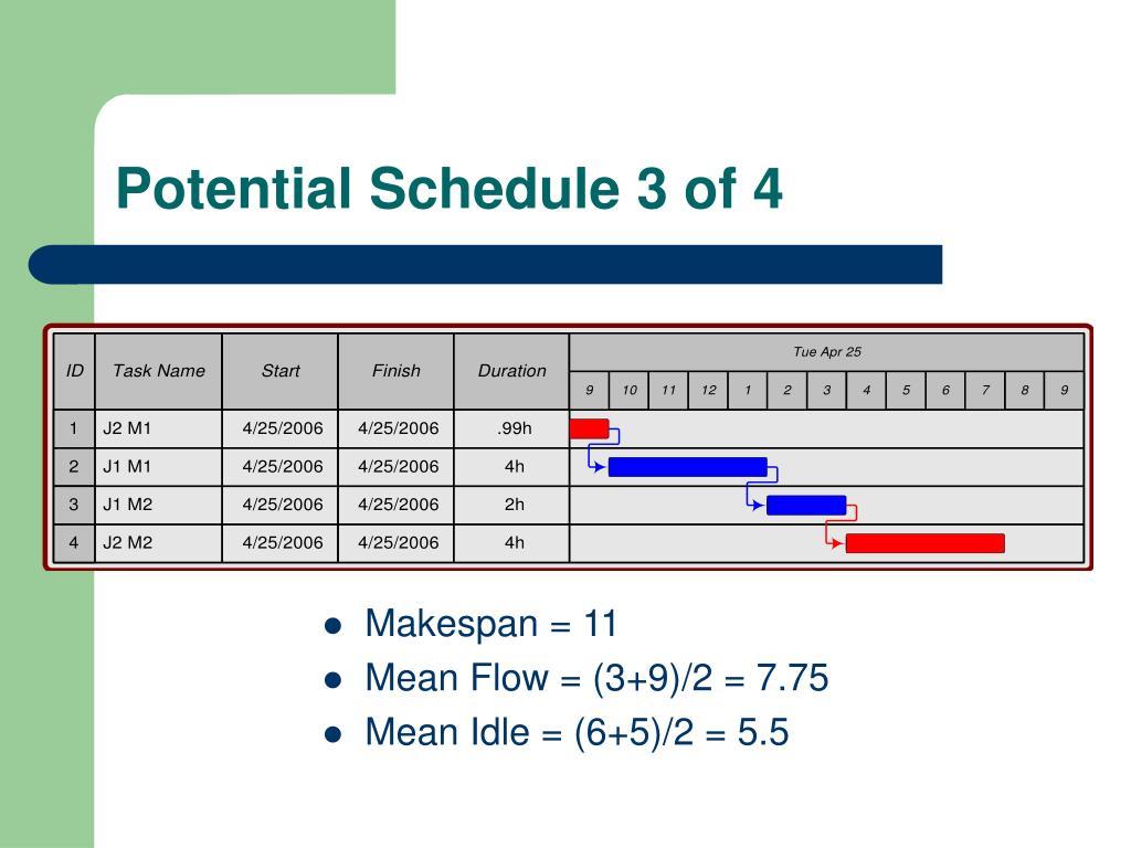 Potential Schedule 3 of 4