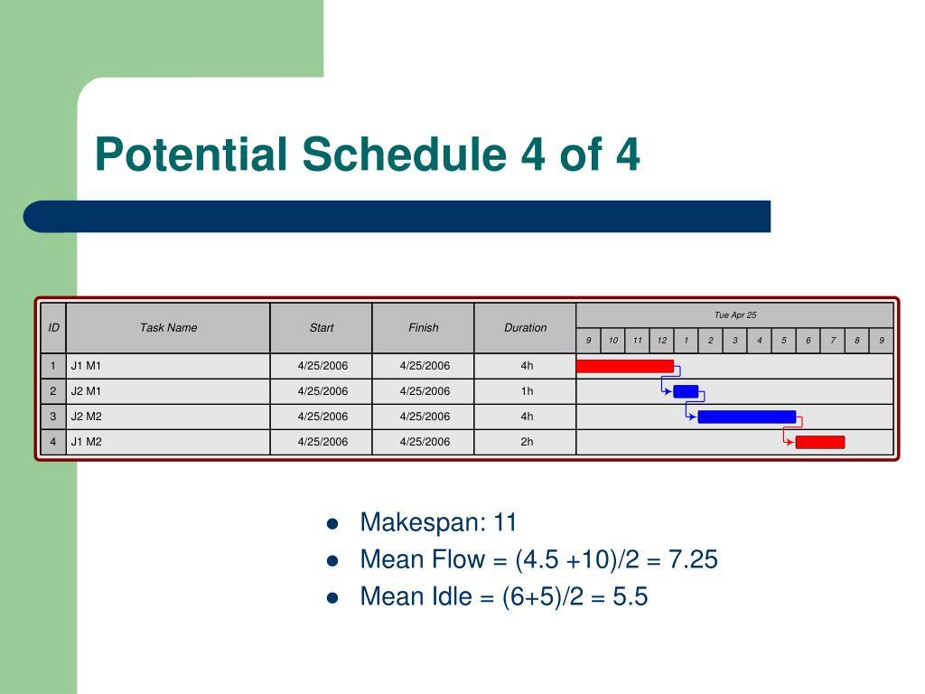 Potential Schedule 4 of 4