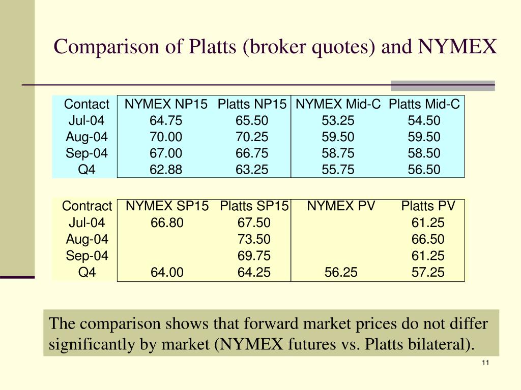 Comparison of Platts (broker quotes) and NYMEX