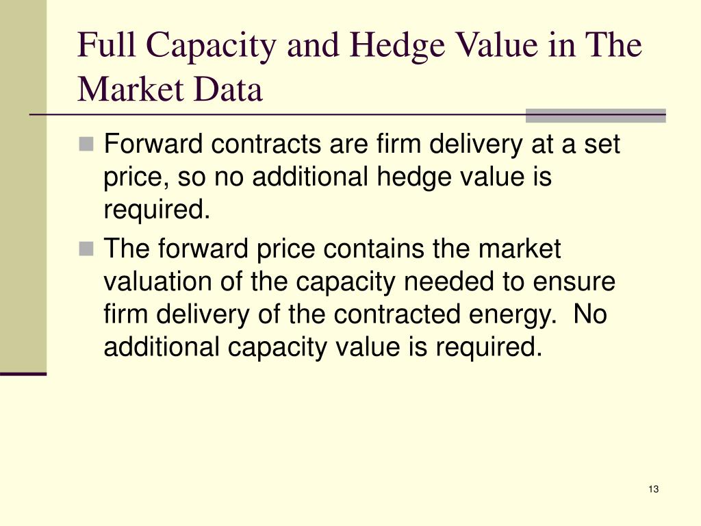 Full Capacity and Hedge Value in The Market Data