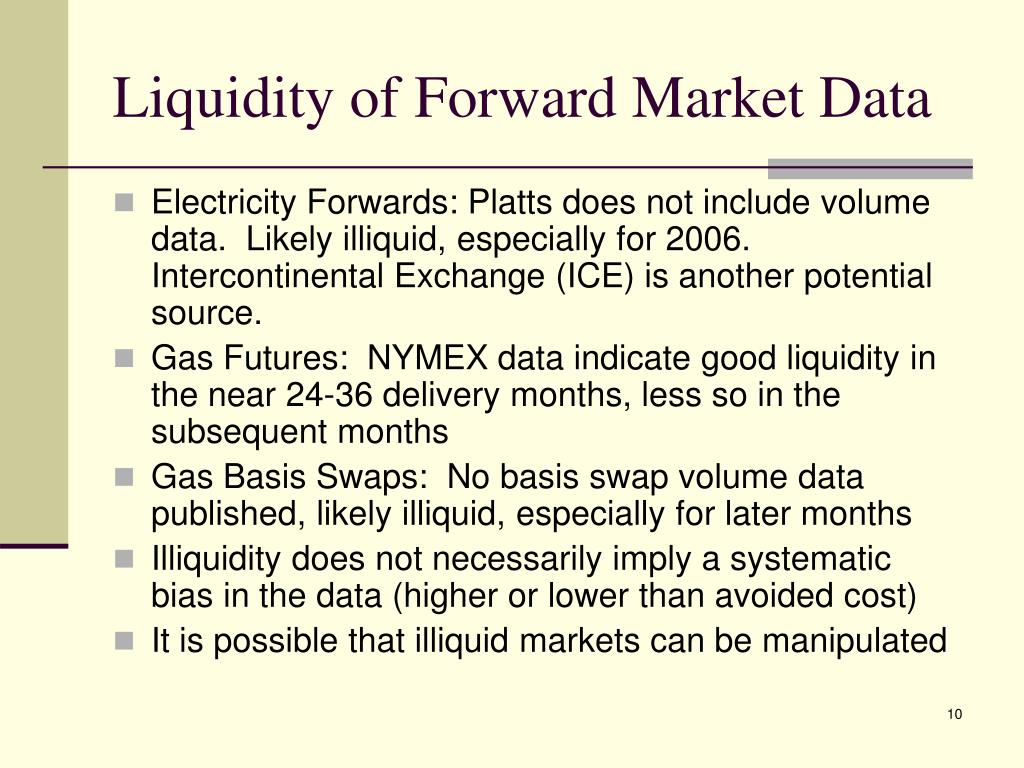Liquidity of Forward Market Data