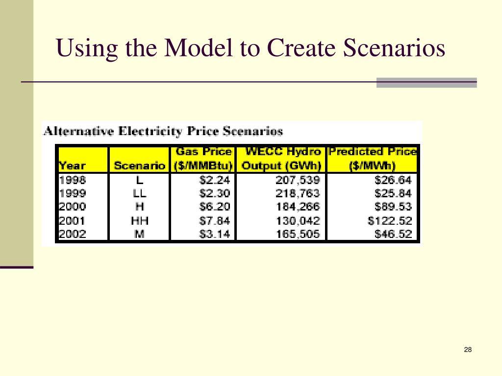 Using the Model to Create Scenarios