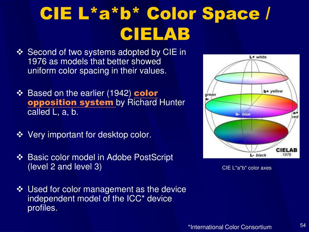 CIE L*a*b* Color Space / CIELAB