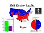 1908 election results