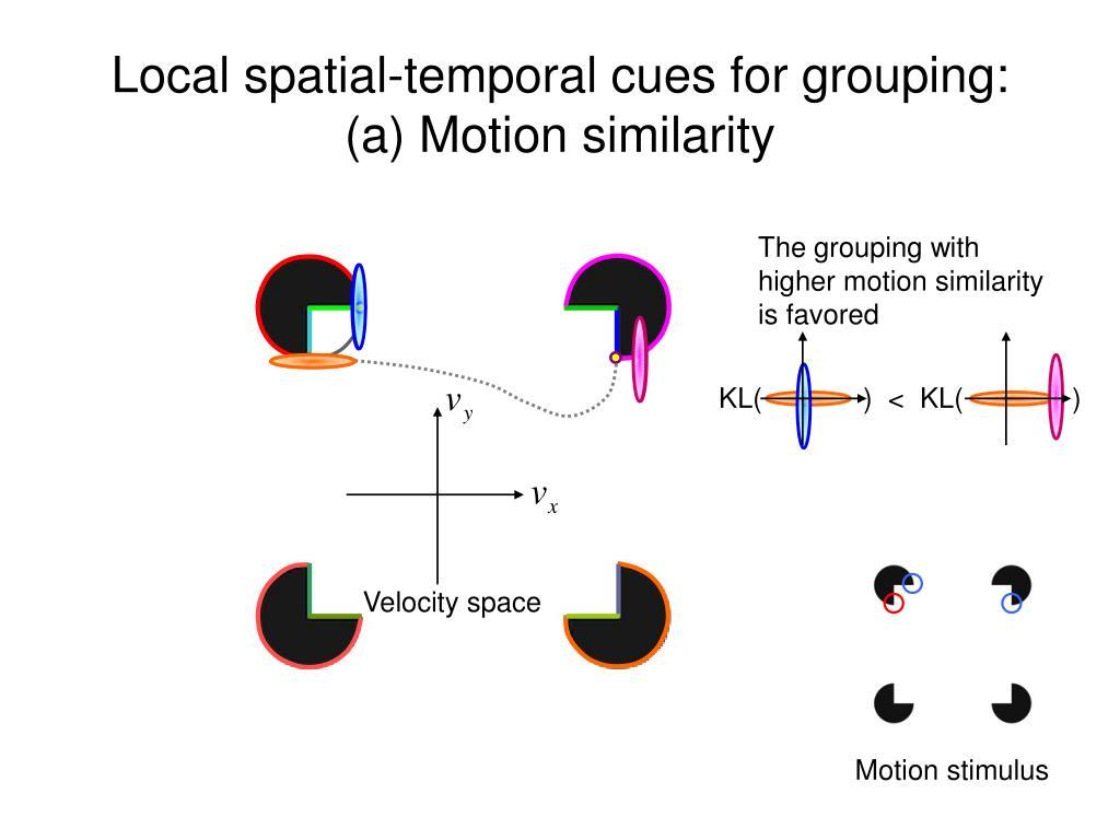 Velocity space