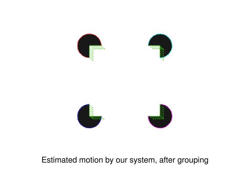 Estimated motion by our system, after grouping