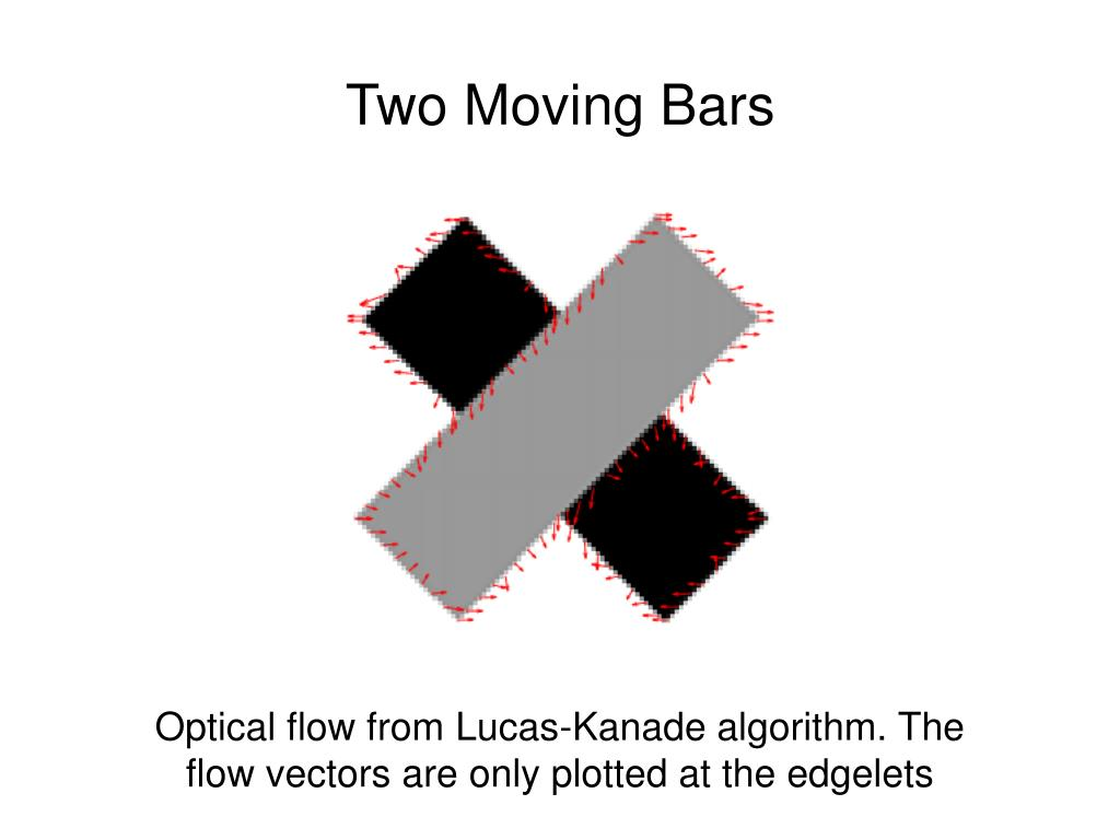 Two Moving Bars