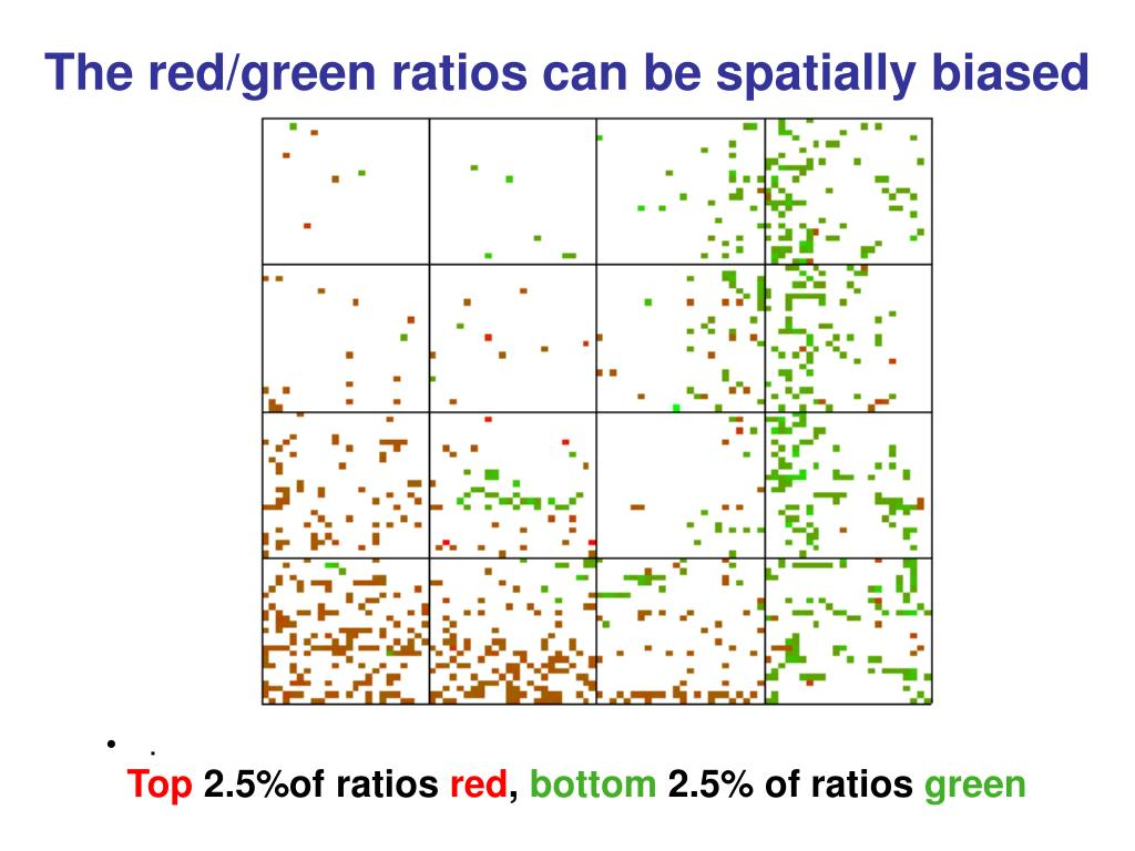 The red/green ratios can be spatially biased