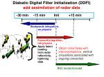 diabatic digital filter initialization ddfi add assimilation of radar data