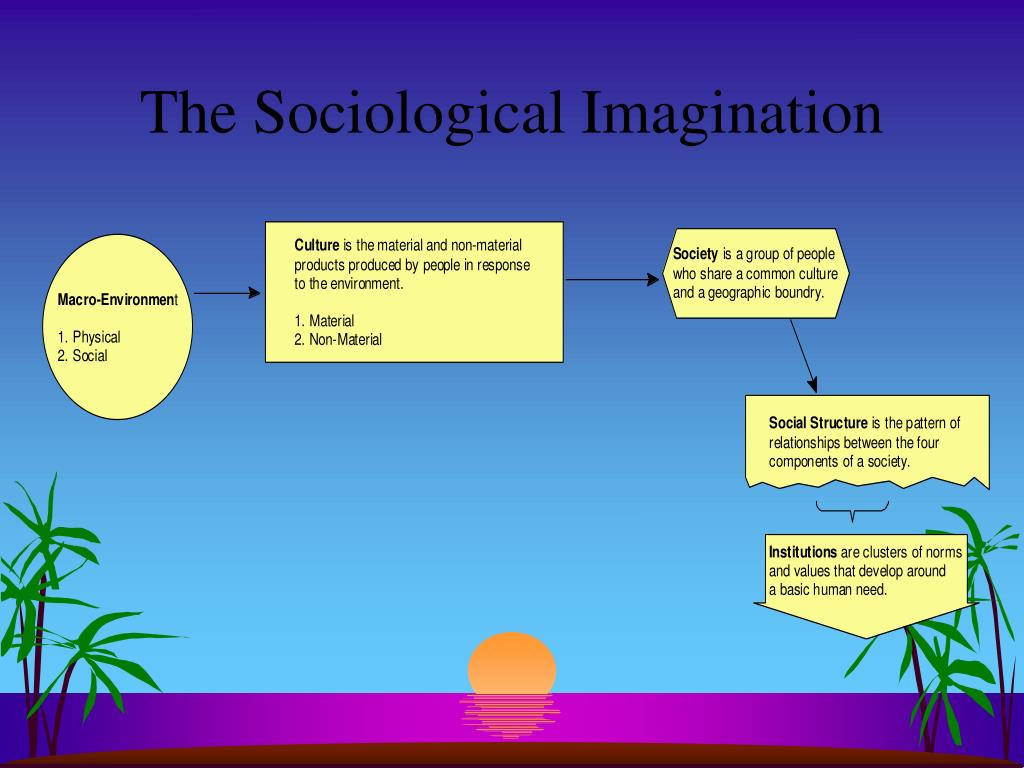 sociological imaginations The sociological imagination study guide contains a biography of c wright mills, literature essays, quiz questions, major themes, characters, and a full summary and analysis.