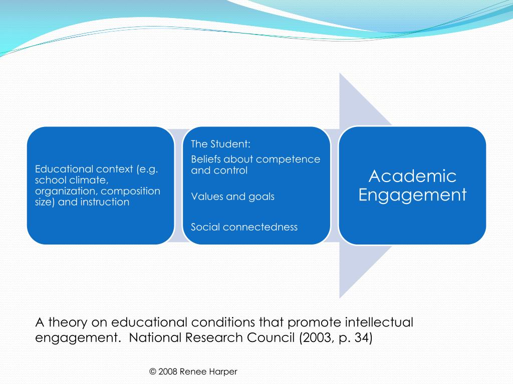 A theory on educational conditions that promote intellectual engagement.  National Research Council (2003, p. 34)