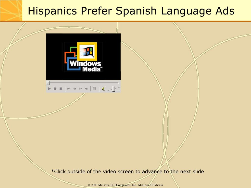 Hispanics Prefer Spanish Language Ads