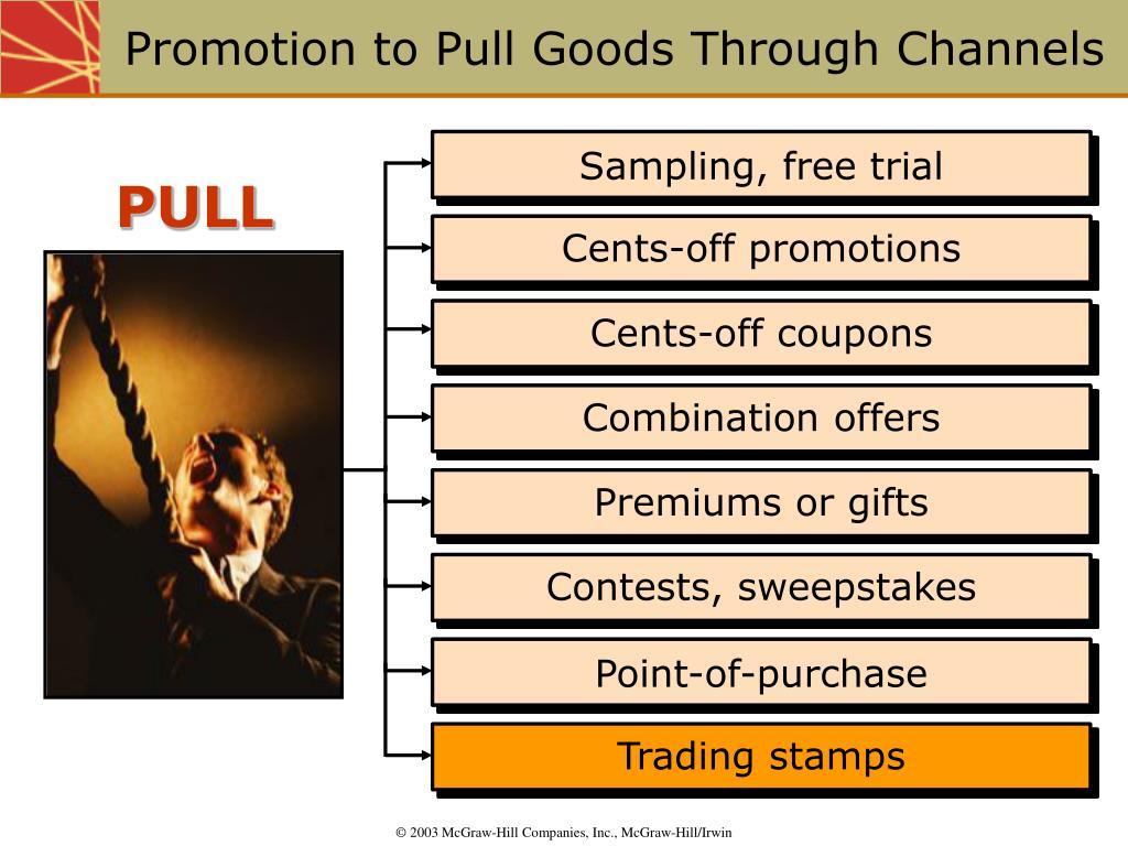Sampling, free trial