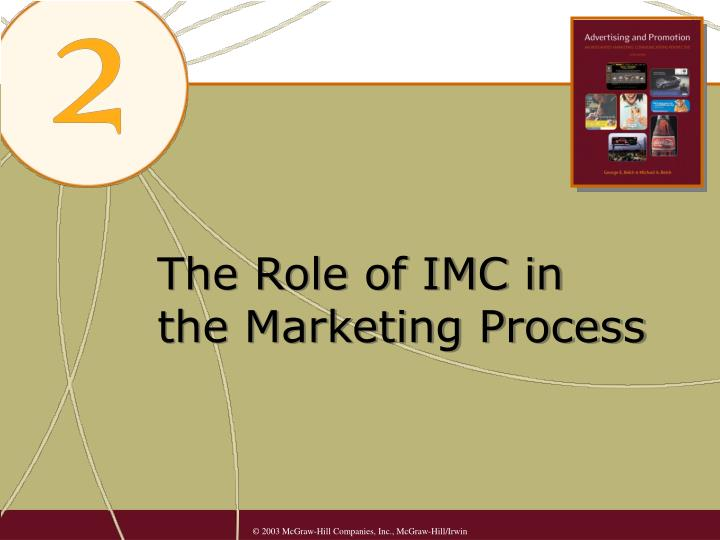 The role of imc in the marketing process l.jpg
