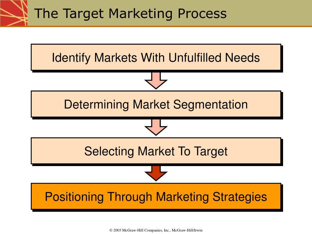 Determining Market Segmentation