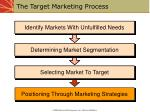 the target marketing process