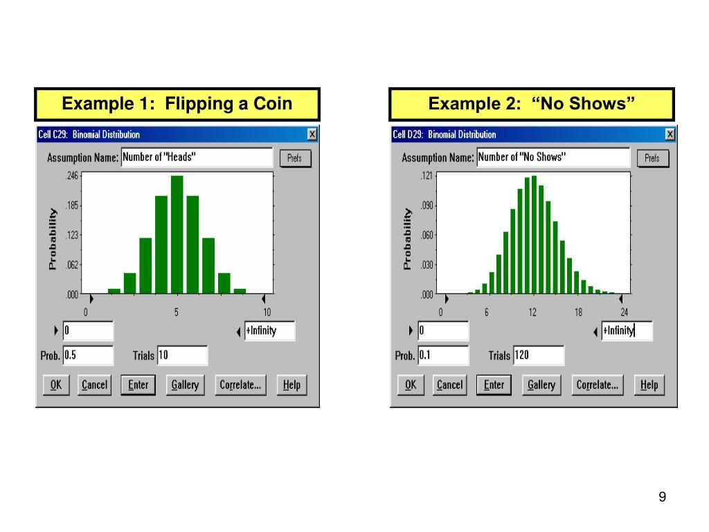 Example 1:  Flipping a Coin