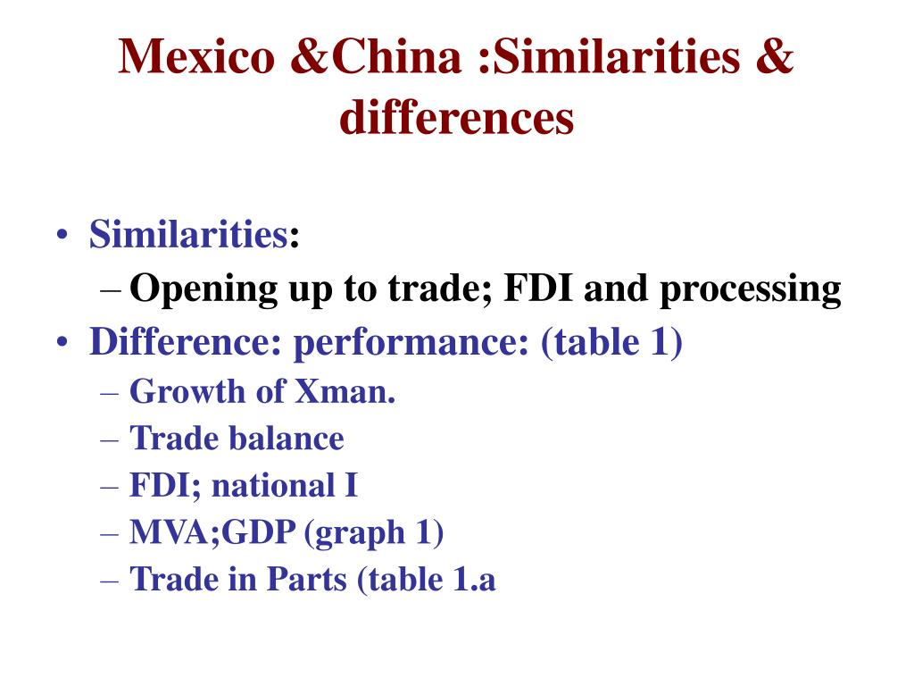 Mexico &China :Similarities & differences