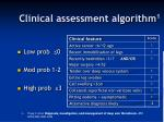 clinical assessment algorithm 1