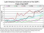 latin america external coeficient of the gdp exps imps gdp