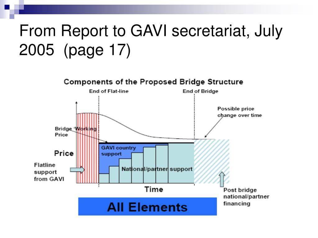From Report to GAVI secretariat, July 2005  (page 17)