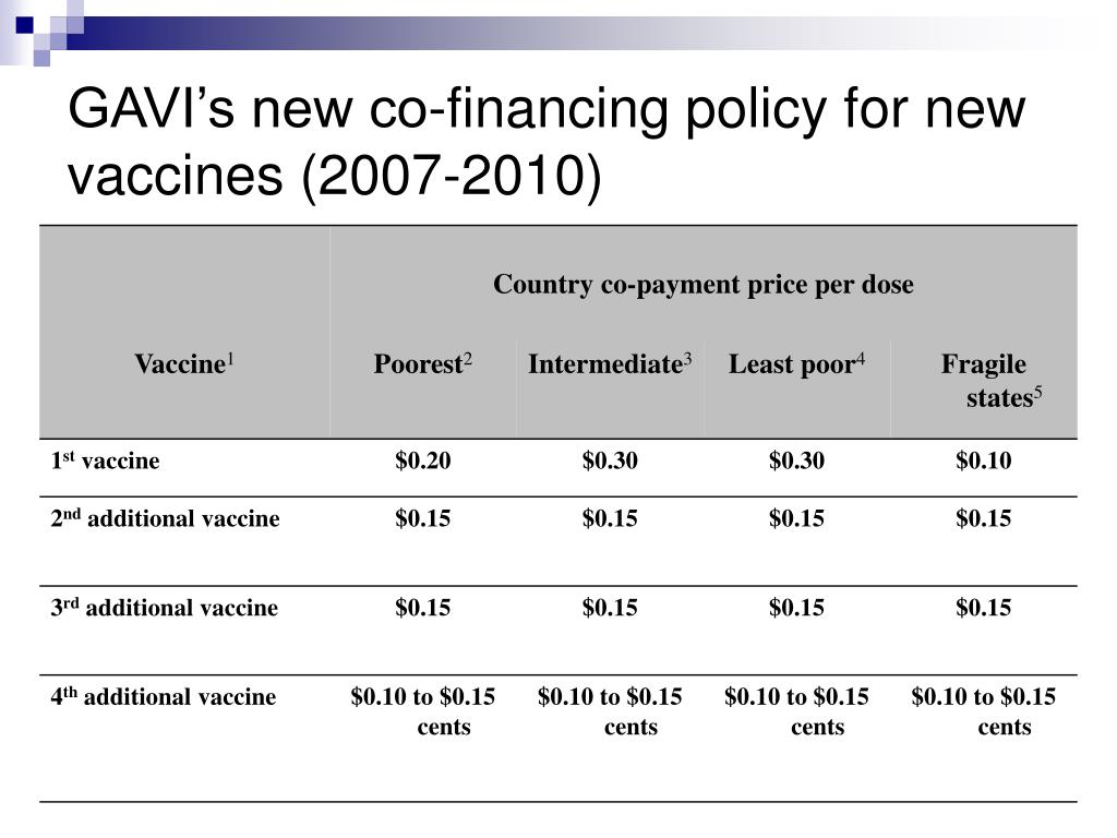 GAVI's new co-financing policy for new vaccines (2007-2010)