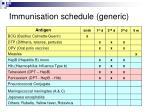 immunisation schedule generic