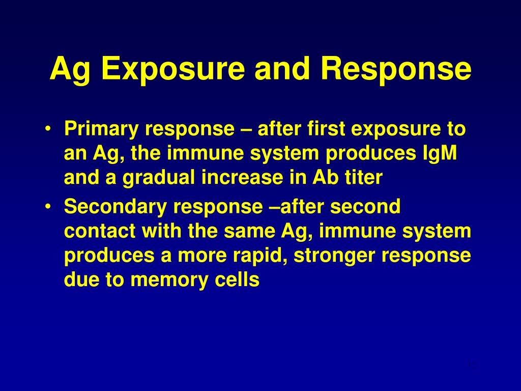 Ag Exposure and Response