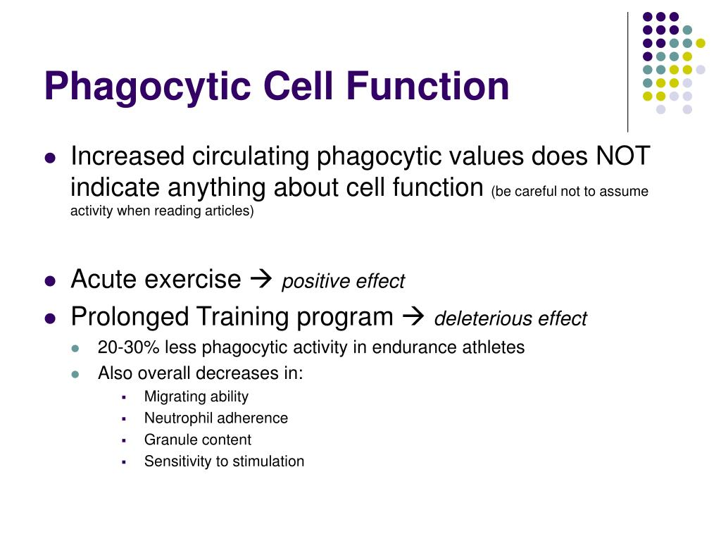 Phagocytic Cell Function