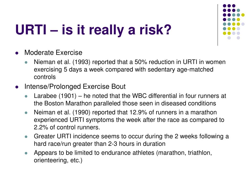 URTI – is it really a risk?