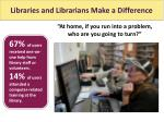 libraries and librarians make a difference