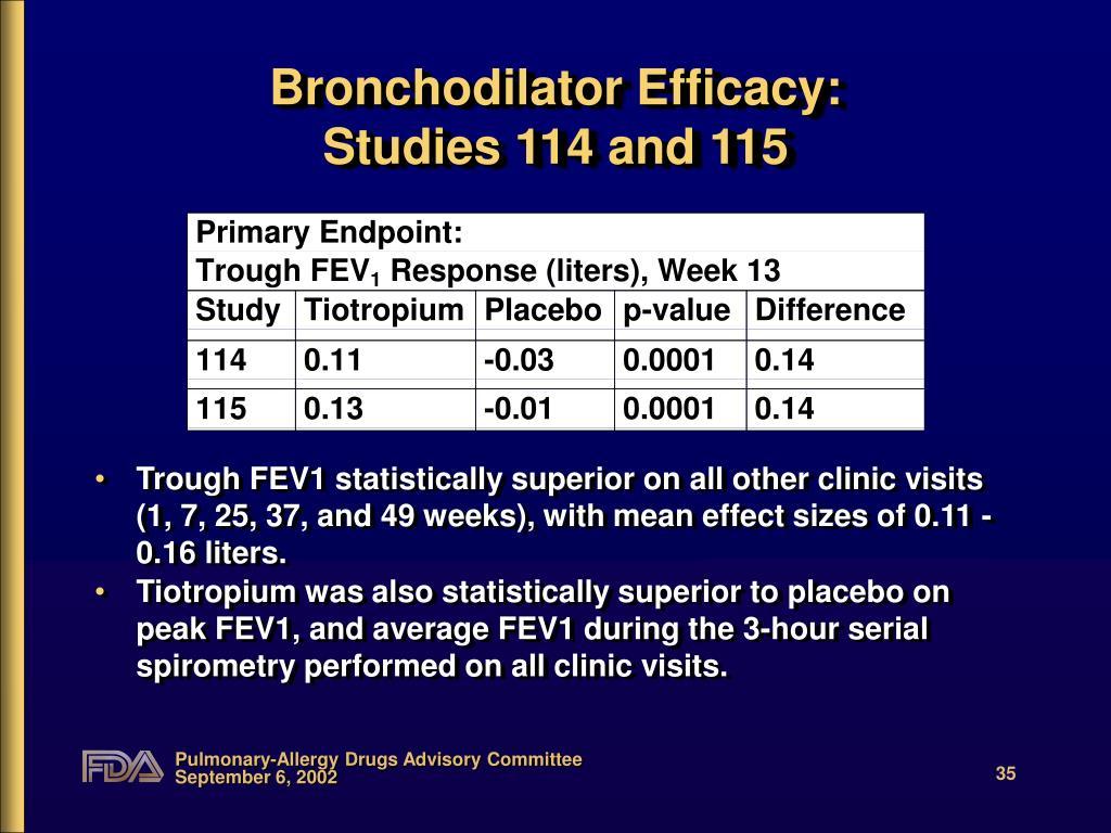 Bronchodilator Efficacy:
