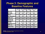 phase 3 demographic and baseline features