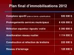 plan final d immobilisations 2012