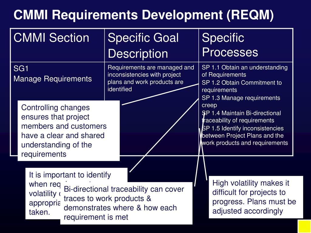 CMMI Requirements Development (REQM)