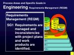 process areas and specific goals in engineering requirements management reqm