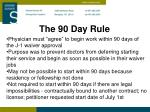 the 90 day rule