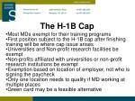 the h 1b cap