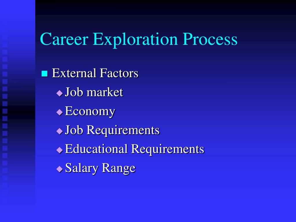 Career Exploration Process