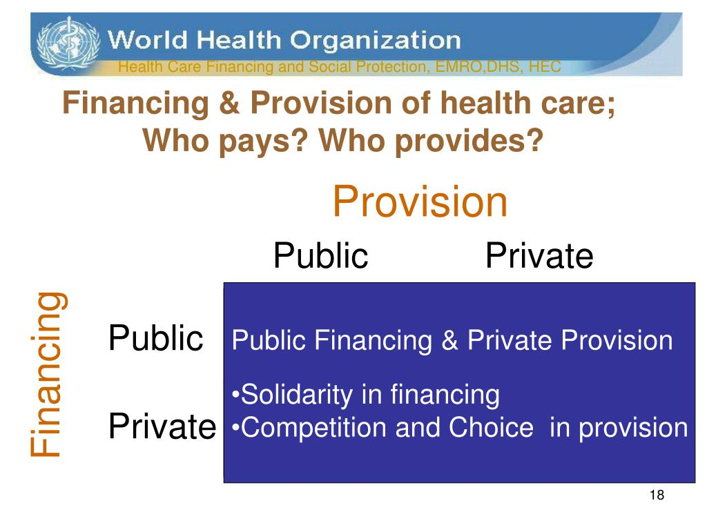 Financing & Provision of health care;