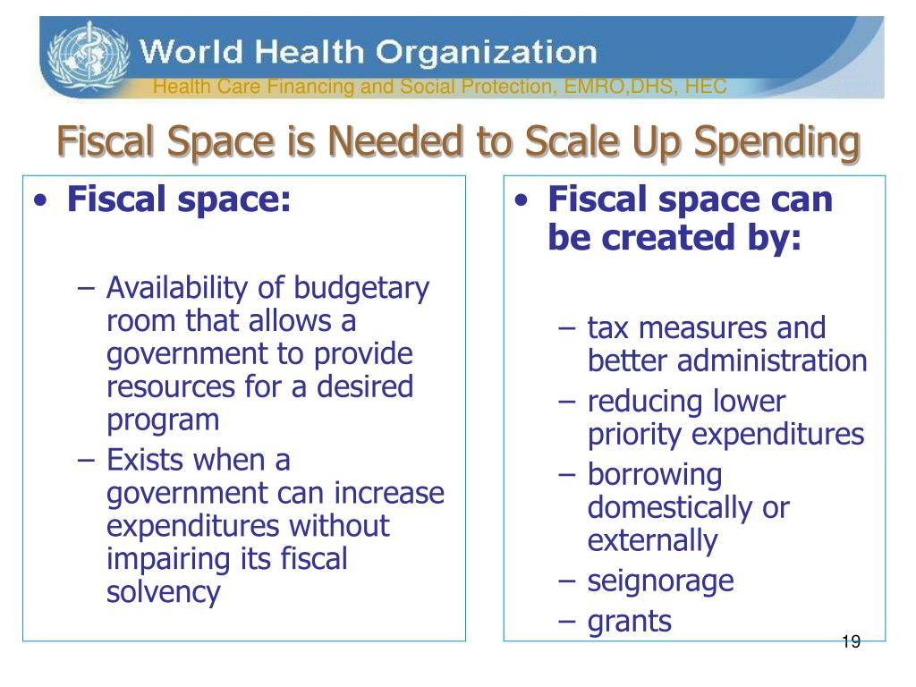 Fiscal space: