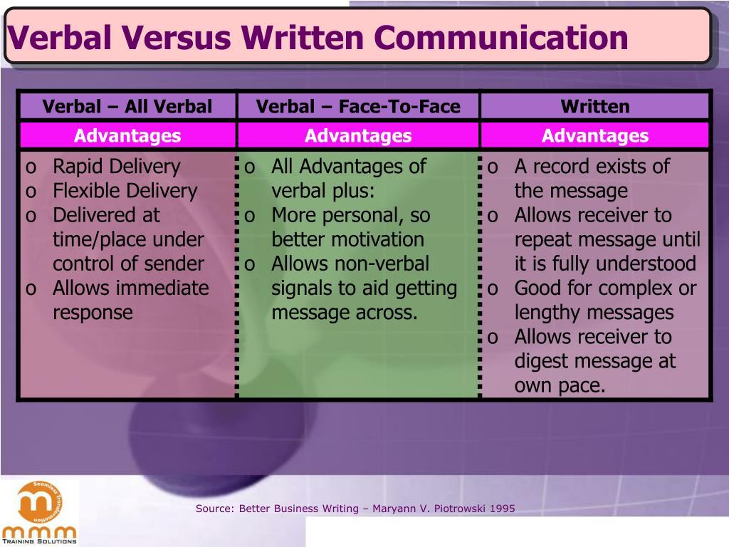 Verbal Versus Written Communication