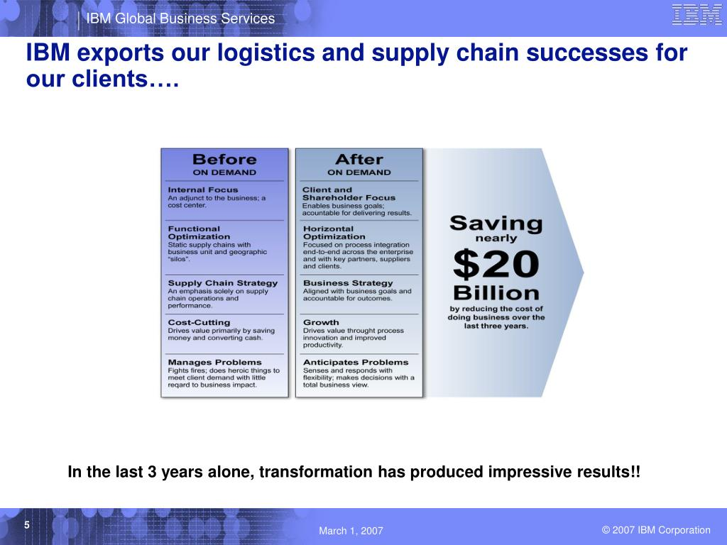 IBM exports our logistics and supply chain successes for our clients….