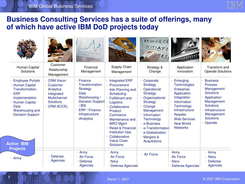Business Consulting Services has a suite of offerings, many of which have active IBM DoD projects today
