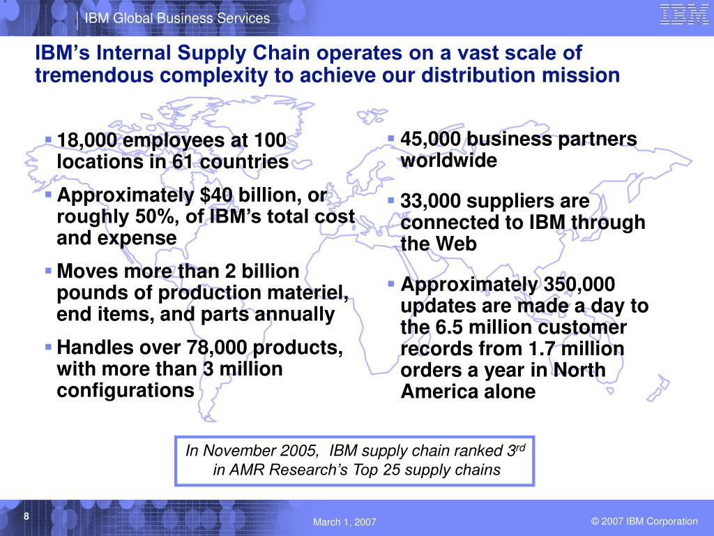IBM's Internal Supply Chain operates on a vast scale of tremendous complexity to achieve our distribution mission