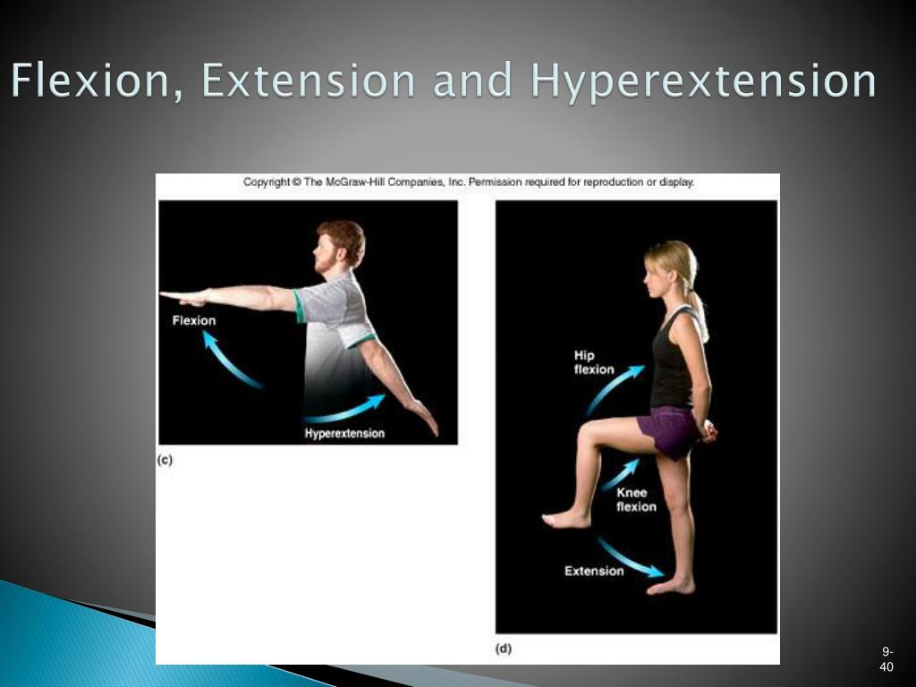 Flexion, Extension and Hyperextension